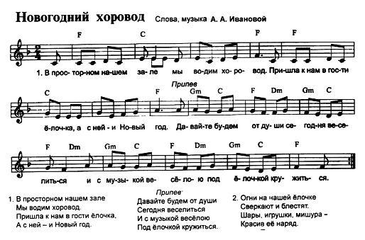 СОВРЕМЕННЫЕ ХОРОВОДНЫЕ НОВОГОДНИЕ ПЕСНИ ДЛЯ ДЕТЕЙ ПЛЮС СКАЧАТЬ БЕСПЛАТНО