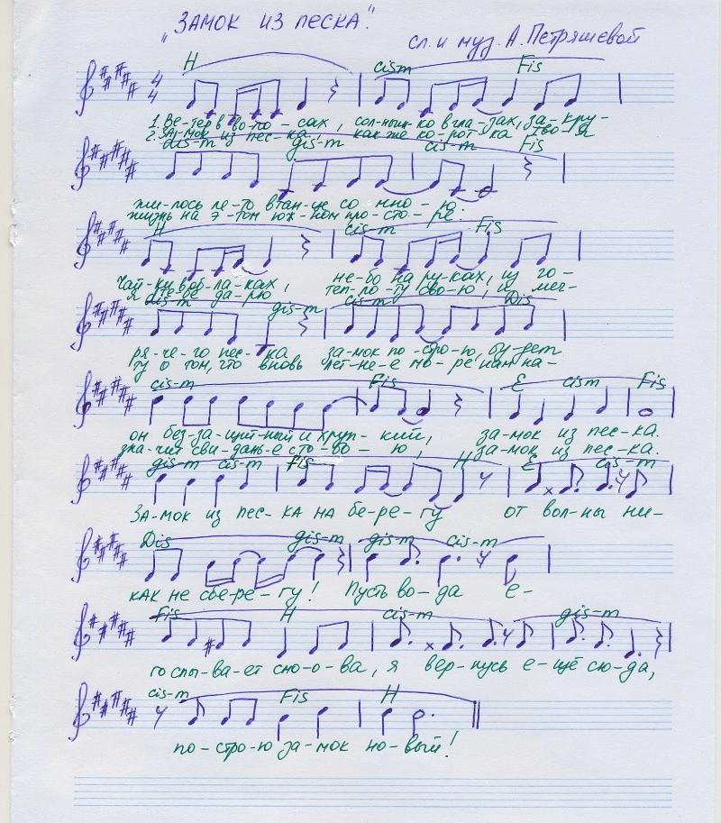 ПЕСНИ АННЫ ПЕТРЯШЕВОЙ СКАЧАТЬ БЕСПЛАТНО
